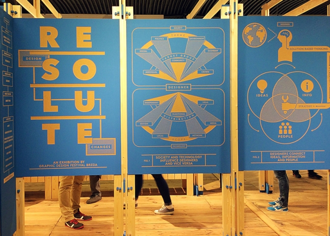 グラフィックデザイナーが社会に与える影響を3つのチャプターで構成されたResolute-design changes