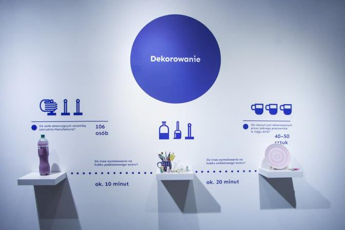 Decoration/装飾について。106人の従業員が、1日あたり約40〜50個の装飾をする。1個のカップの装飾にかかる時間はベーシックな模様で約10分、ユニークなパターンは約20分。